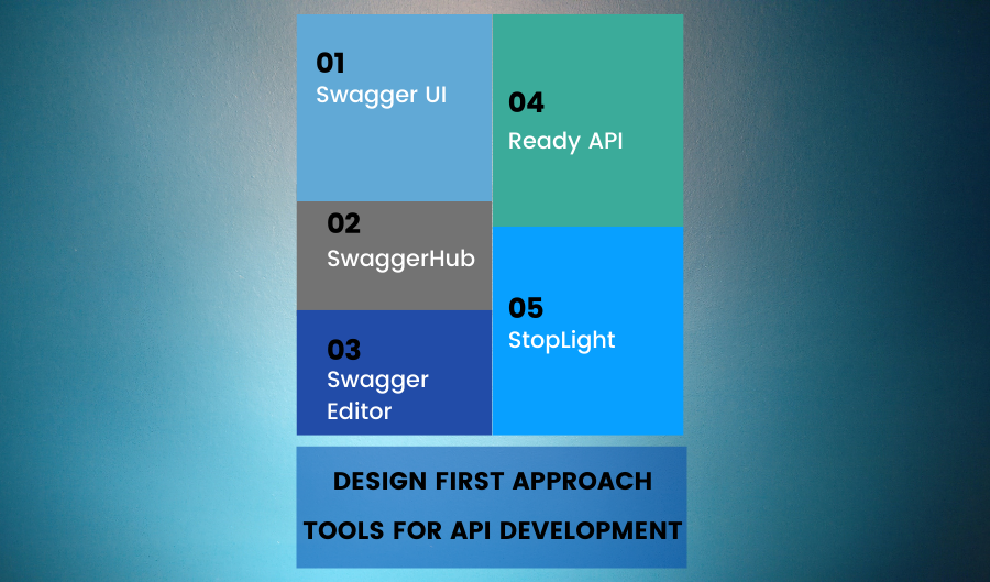 Tools for API development