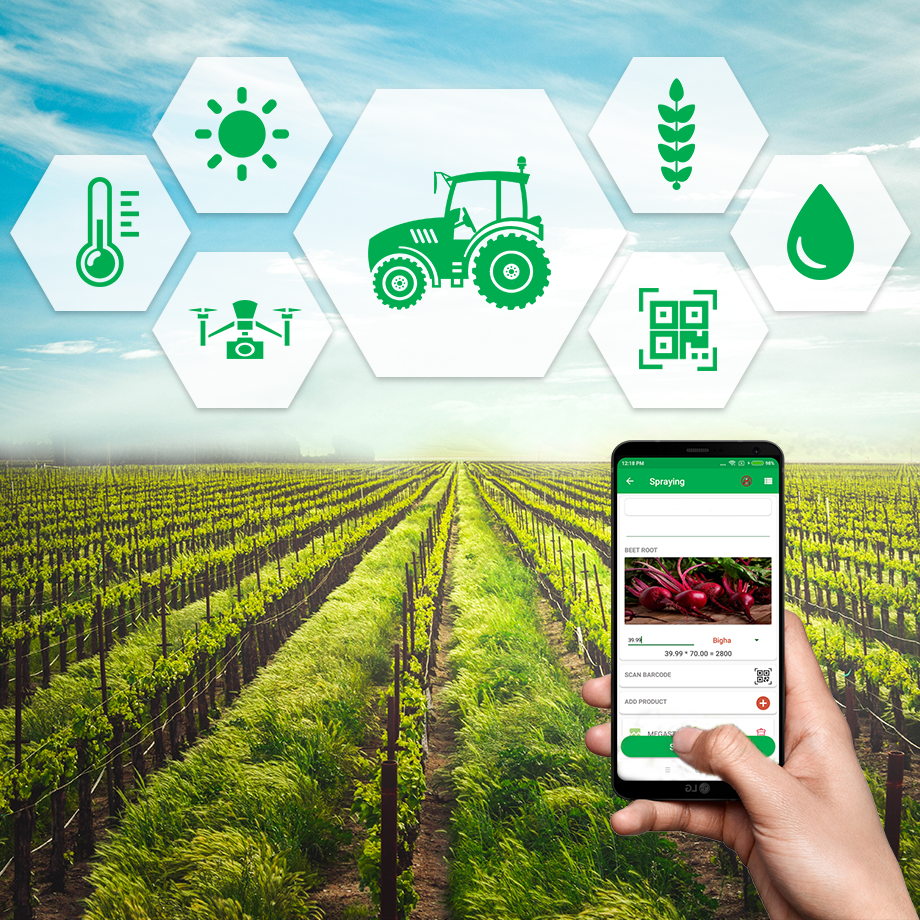 Farm Automation and Remote Sensing